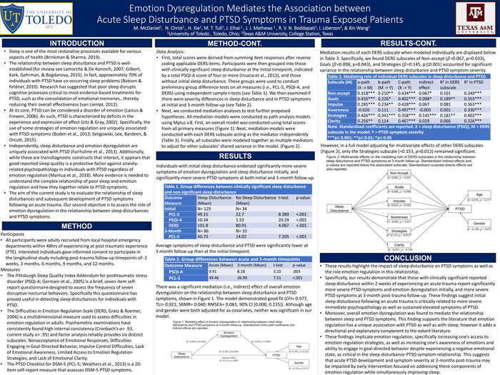 1st Place Poster 6 Emotion Dysregulation Mediates The Association Between Acute Sleep Disturbance And Ptsd Symptoms In Trauma Exposed Patients